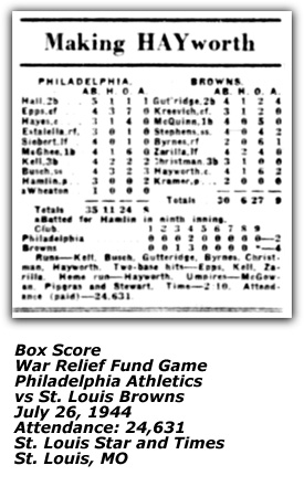 Box Score - July 26 1994 - Philadephia Athletics vs St. Louis Browns - War Relief Game